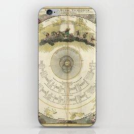 Constellations Diagram (1716) [Systema mundi Tychonicum] iPhone Skin