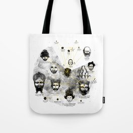 Ancient Faces Infographic Journey Tote Bag
