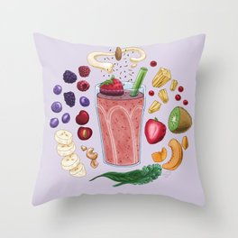 Smoothie Diagram Throw Pillow