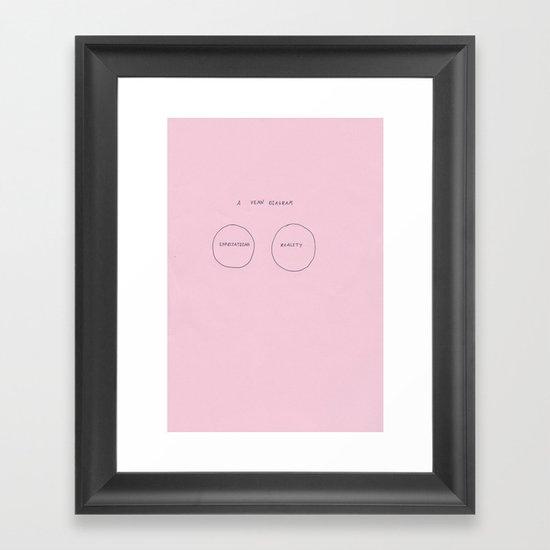 Venn Diagram Framed Art Print