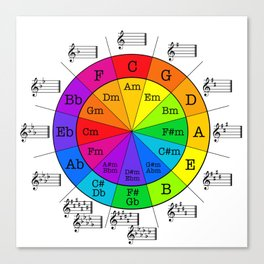 Multi-color Circle of Fourths/Fifths Canvas Print