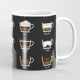 Coffee Types Chart Coffee Mug
