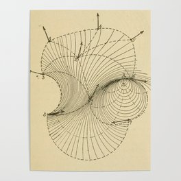Fluid Dynamics Poster