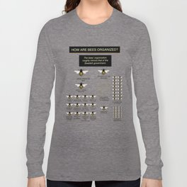 The Organization of Bees Long Sleeve T-shirt