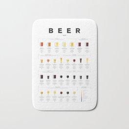 Beer chart - Ales Bath Mat