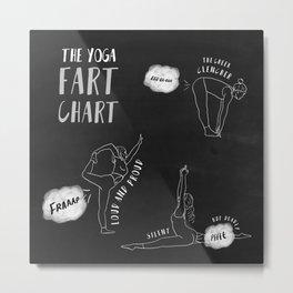 The Yoga Fart Chart Metal Print