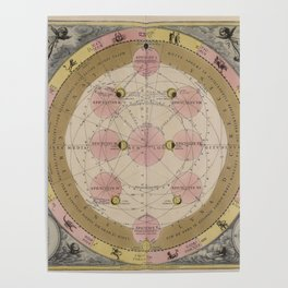 Van Loon - Theory of the Moon's Orbit and Cycles, 1708 Poster