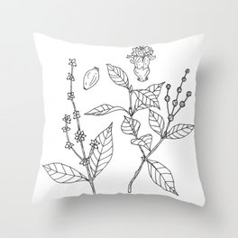 psychotria viridis Throw Pillow