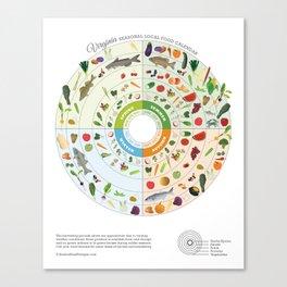 Virginia Seasonal Local Food Calendar Canvas Print