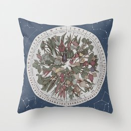Seasonal Planting Calendar Throw Pillow