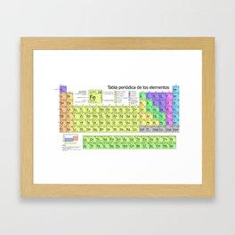 Tabla Periodica De Los Elementos (Periodic Table of Elements in Spanish) Framed Art Print