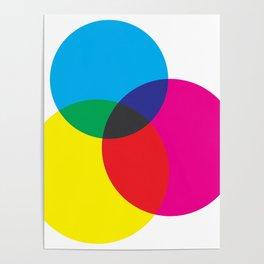 CMYK Mixer Poster