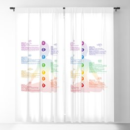 Seven Chakra Poster #38 Blackout Curtain