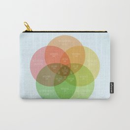 Ice Cube - It Was A Good Day Venn Diagram Carry-All Pouch