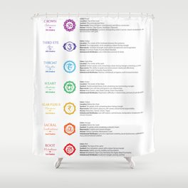 Seven Chakra Poster #34 Shower Curtain