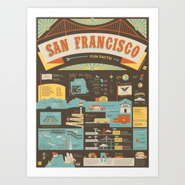San Francisco Infographic - 59 Illustrated Facts Art Print