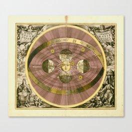Sceno Syste Coper Graphia Matis Nicani Canvas Print