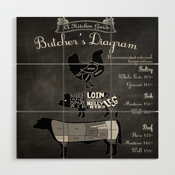 Butcher S Diagram Kitchen Decor Wood Wall Art By Oldurbanfarmhouse