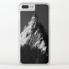 I would love to know Clear iPhone Case