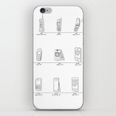 Evolution of Mobile Device iPhone & iPod Skin