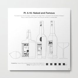 Naked and Famous - Archaeological Drawing Metal Print