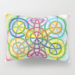 Fundamental Patterns of the Universe - The Rainbow Tribe Collection Pillow Sham