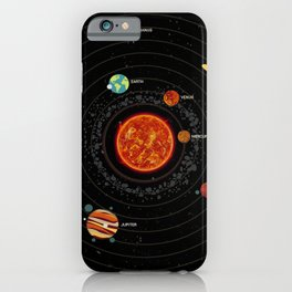 Solar System, Galaxy, Universe, Cosmos Astronomy Chart, Educational iPhone Case