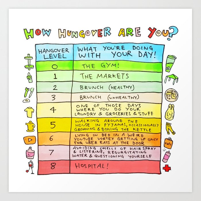 Hangover Chart For Your Sharehouse Art Print by struthless