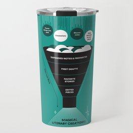 The Literary Factory Travel Mug