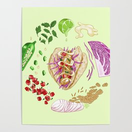 Fish Taco Diagram Poster