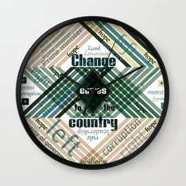 Time to change Wall Clock