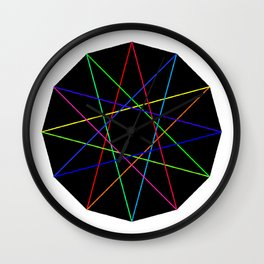 modulo 12 Wall Clock
