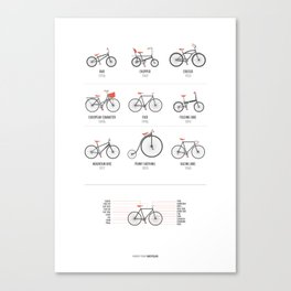 Know Your Bicycles Canvas Print