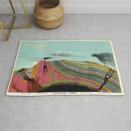 Geological Chart Pictorial Map Science Chart Levi Walter Yaggy 1893 Rug