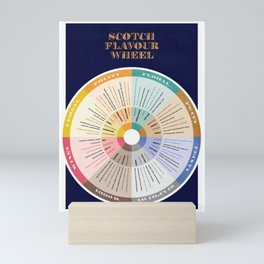 Scotch Flavour Wheel Mini Art Print