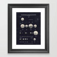 The Moons of the Solar System Framed Art Print
