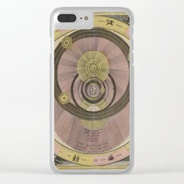 Celestial Planes as According to Tycho Brahe 1708 Clear iPhone Case