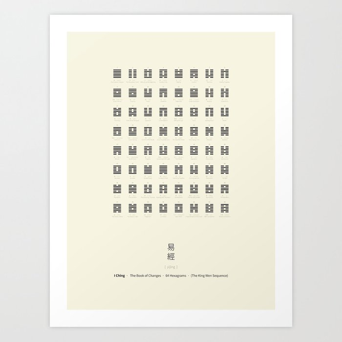 I Ching Chart With 64 Hexagrams (King Wen sequence) Art Print