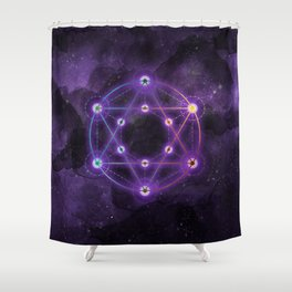 The Geometry of the Divine Shower Curtain