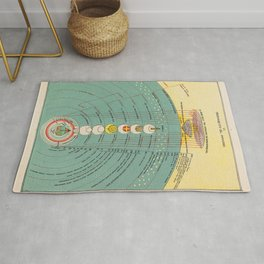 The Ordering of Paradise Rug