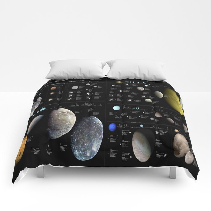 Small Bodies of the Solar System Comforters