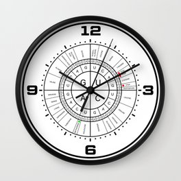 mRNA CODON WHEEL Wall Clock