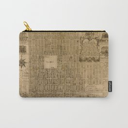 Map of Kingston 1745 Carry-All Pouch