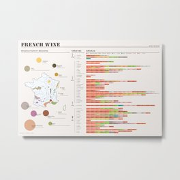 French Wine Chart Metal Print