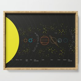 Solar System with Planet Names Serving Tray