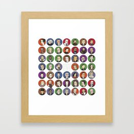 Portraits of Important Scientists Framed Art Print