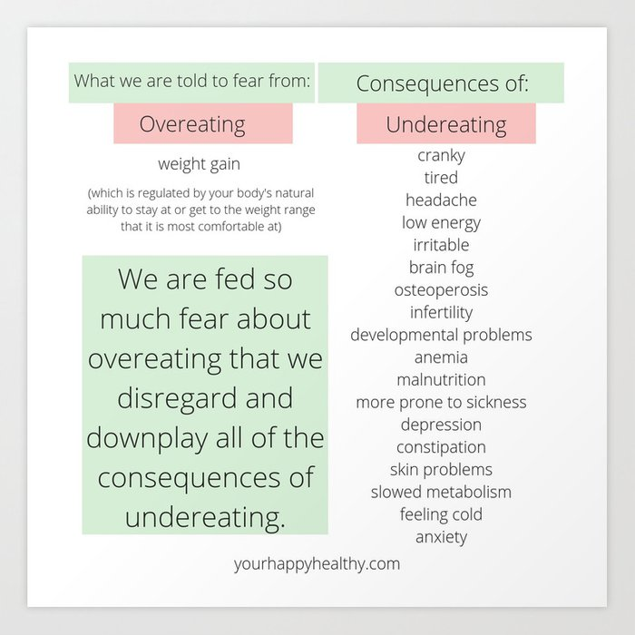 Undereating Art Print by yourhappyhealthy