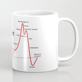 Stock Market Bubble Coffee Mug