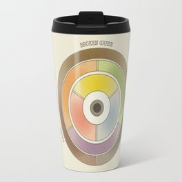 The theory of colouring - Diagram of colour by J. Bacon, 1866, Remake, vintage wash (with text) Travel Mug