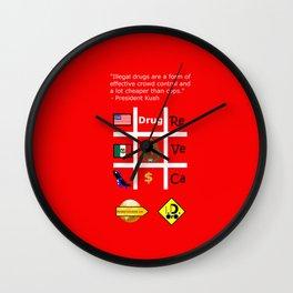 Crowd contol Wall Clock